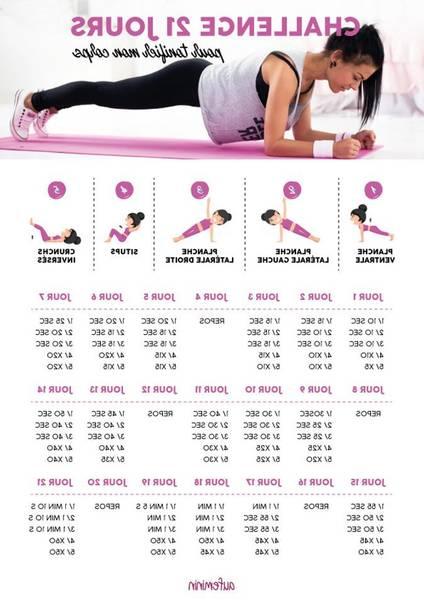 Les Programmes Perdre du poids ou prendre du muscle naturel